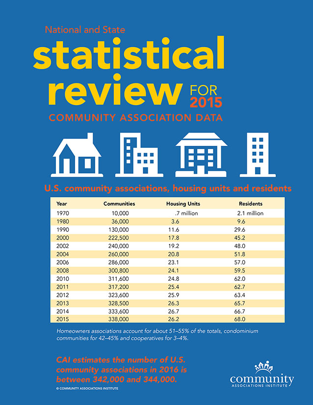 2015_StatsReview_cover.jpg